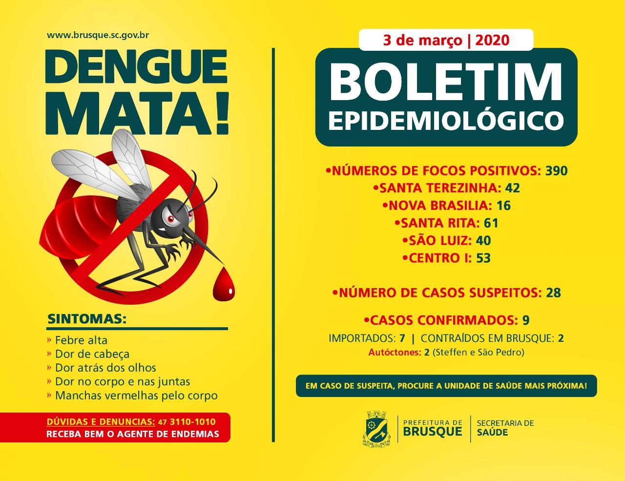 Dois casos autóctones de dengue são confirmados em Brusque