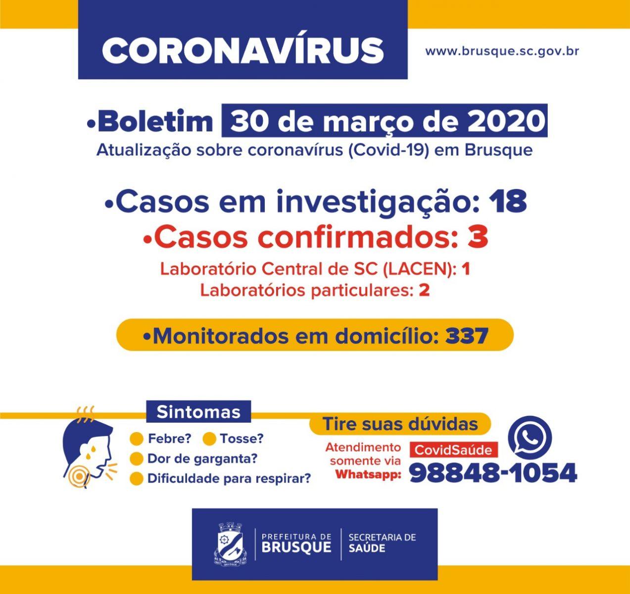 Confira o Boletim Epidemiológico da Prefeitura de Brusque desta segunda-feira (30)