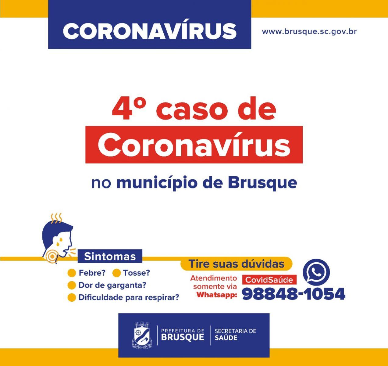 Confirmado quarto caso de coronavírus nesta sexta-feira (03)