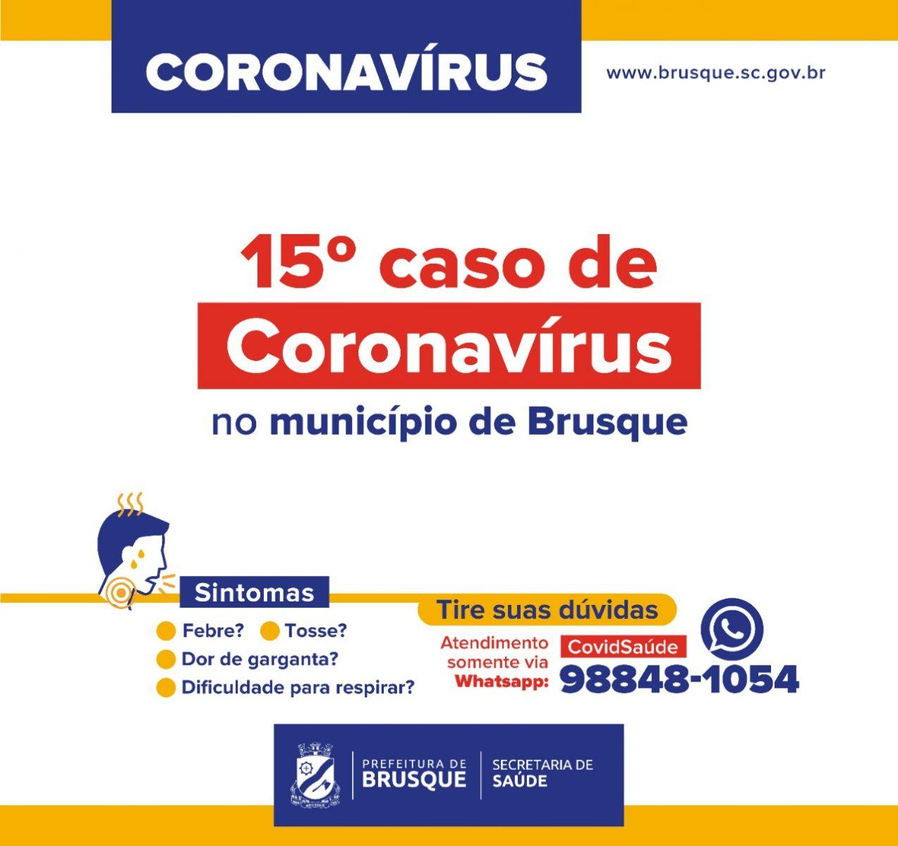 Sobe para 15 o número de casos confirmados de coronavírus (Covid-19) em Brusque