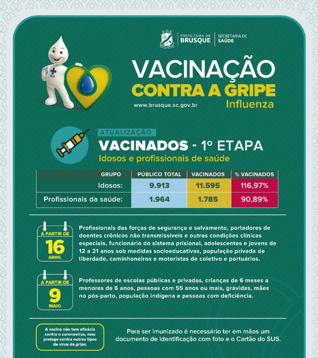Campanha de vacinação contra H1N1 entra na segunda fase