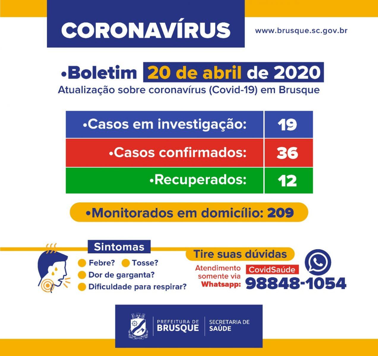 Confira o Boletim Epidemiológico da Prefeitura de Brusque desta segunda-feira (20)