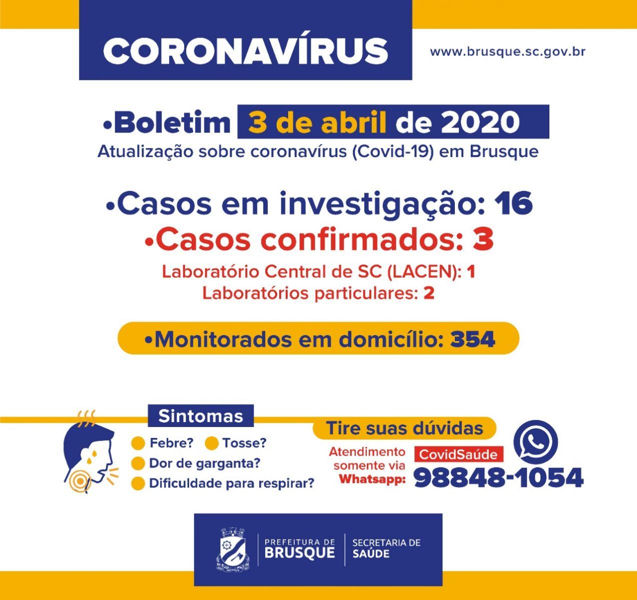 Confira o Boletim Epidemiológico da Prefeitura de Brusque desta sexta-feira (03)
