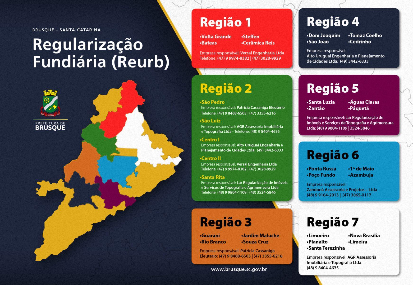 Reurb tem nova distribuição para regularização em Brusque