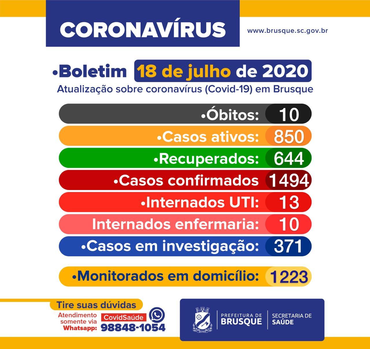 COVID-19 – Boletim Epidemiológico (18/07). Comunicado transporte público