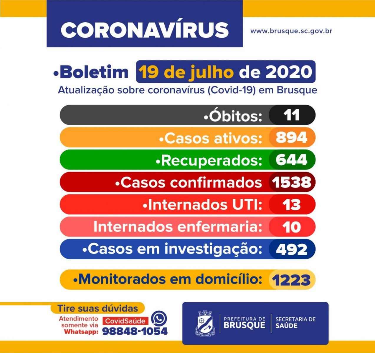 COVID-19: Boletim Epidemiológico 19/07