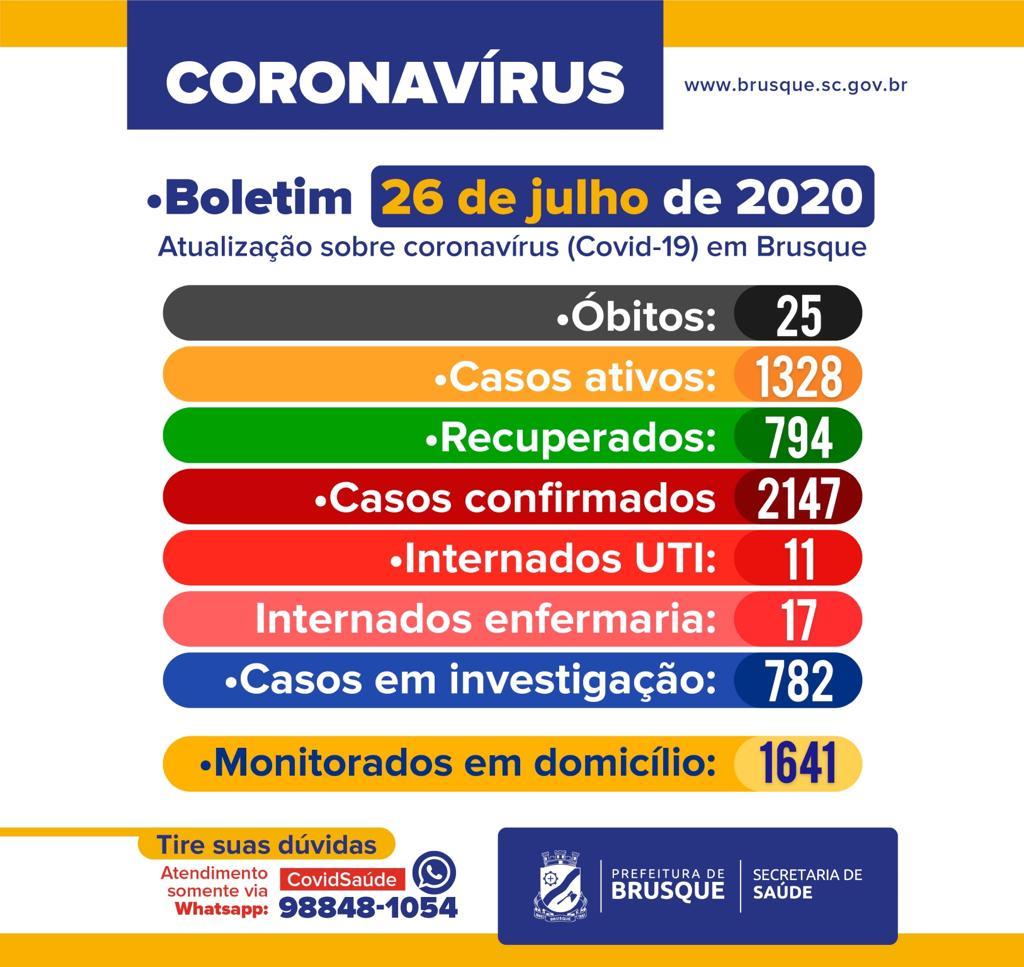 COVID-19: Boletim epidemiológico domingo (26/07)