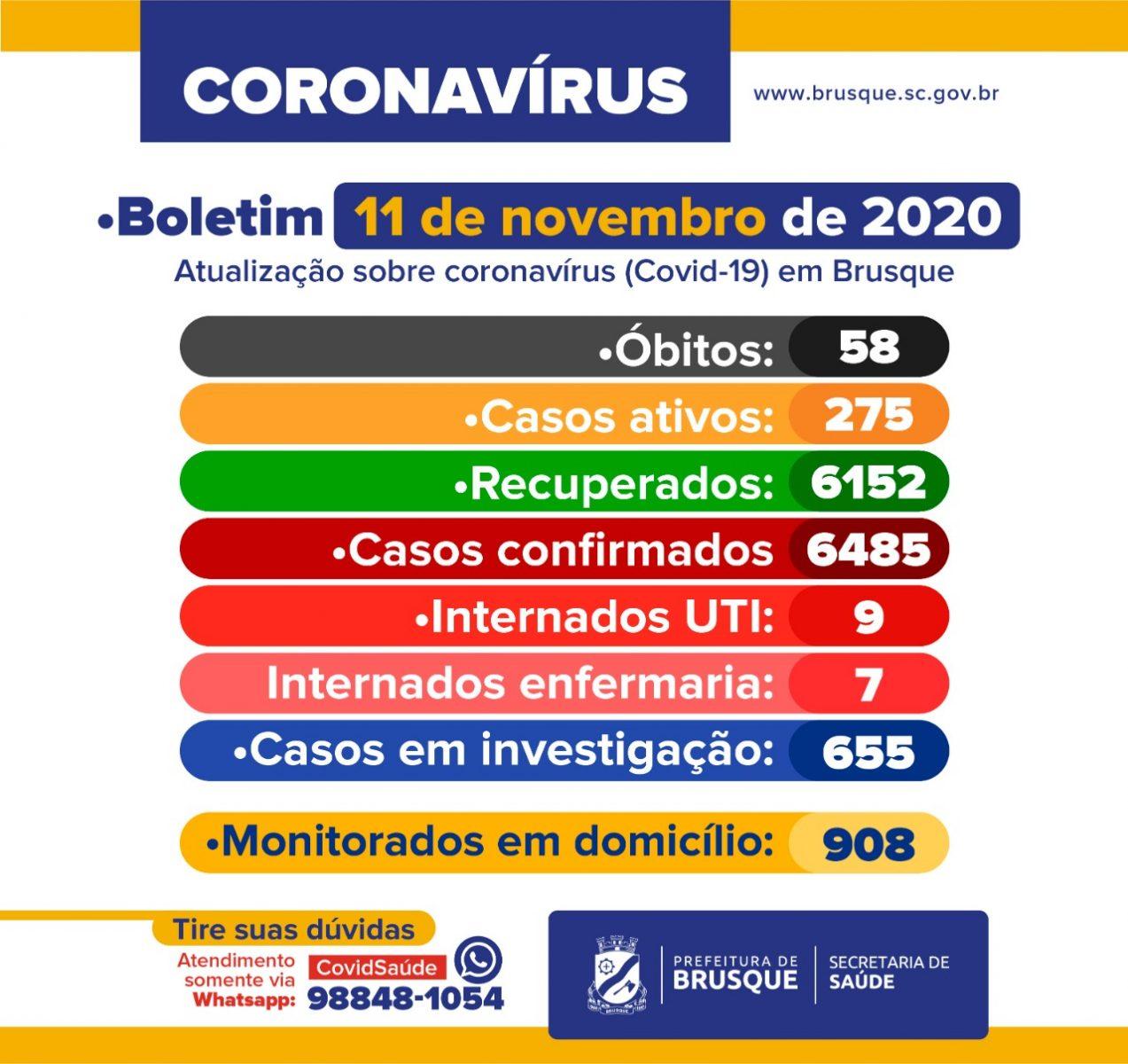 Covid-19: Confira o boletim epidemiológico desta quarta-feira (11)