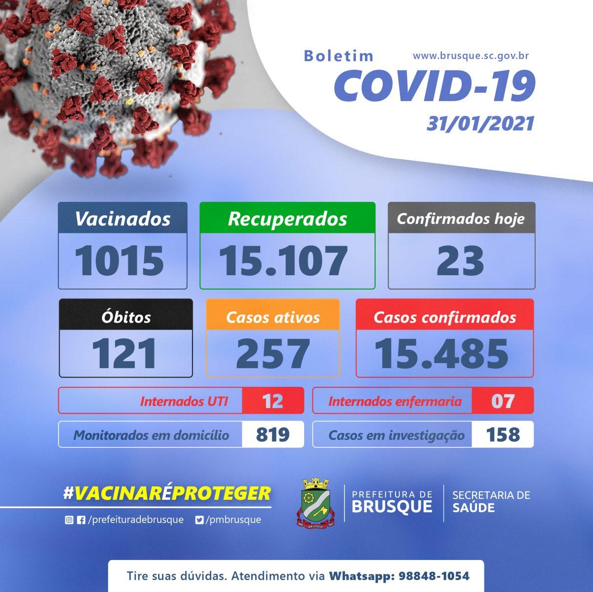 Covid-19: Confira o boletim epidemiológico deste domingo (31)