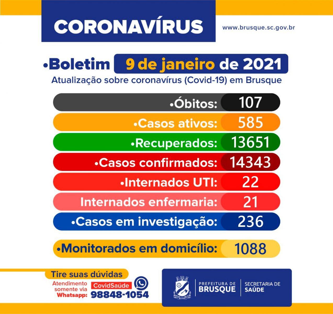 Covid-19: Confira o boletim epidemiológico deste sábado (9)