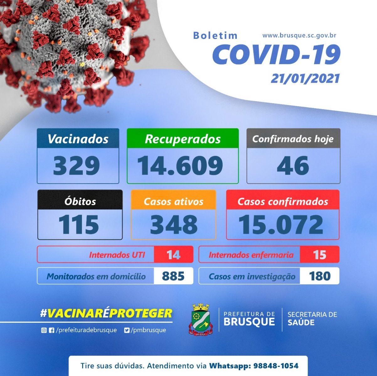 Covid-19: Confira o boletim epidemiológico desta quinta-feira (21)