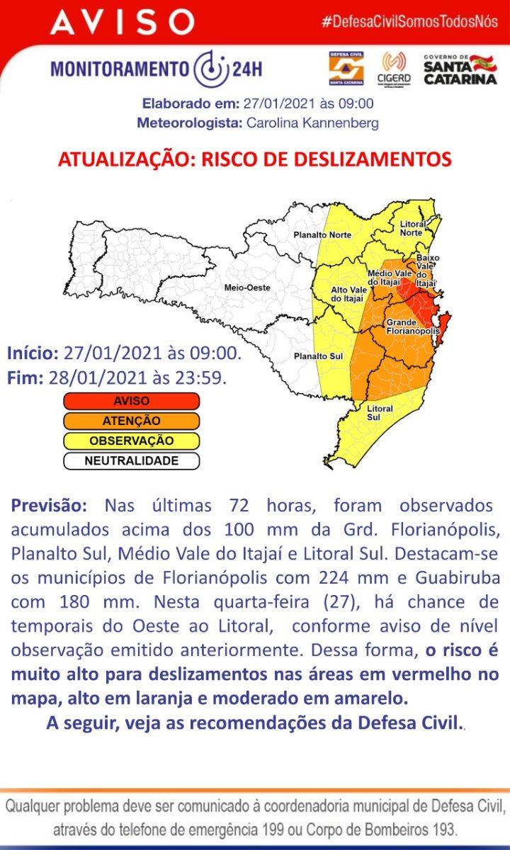 Boletim das Chuvas em Brusque 27/01/2021 – Atualização às 17h
