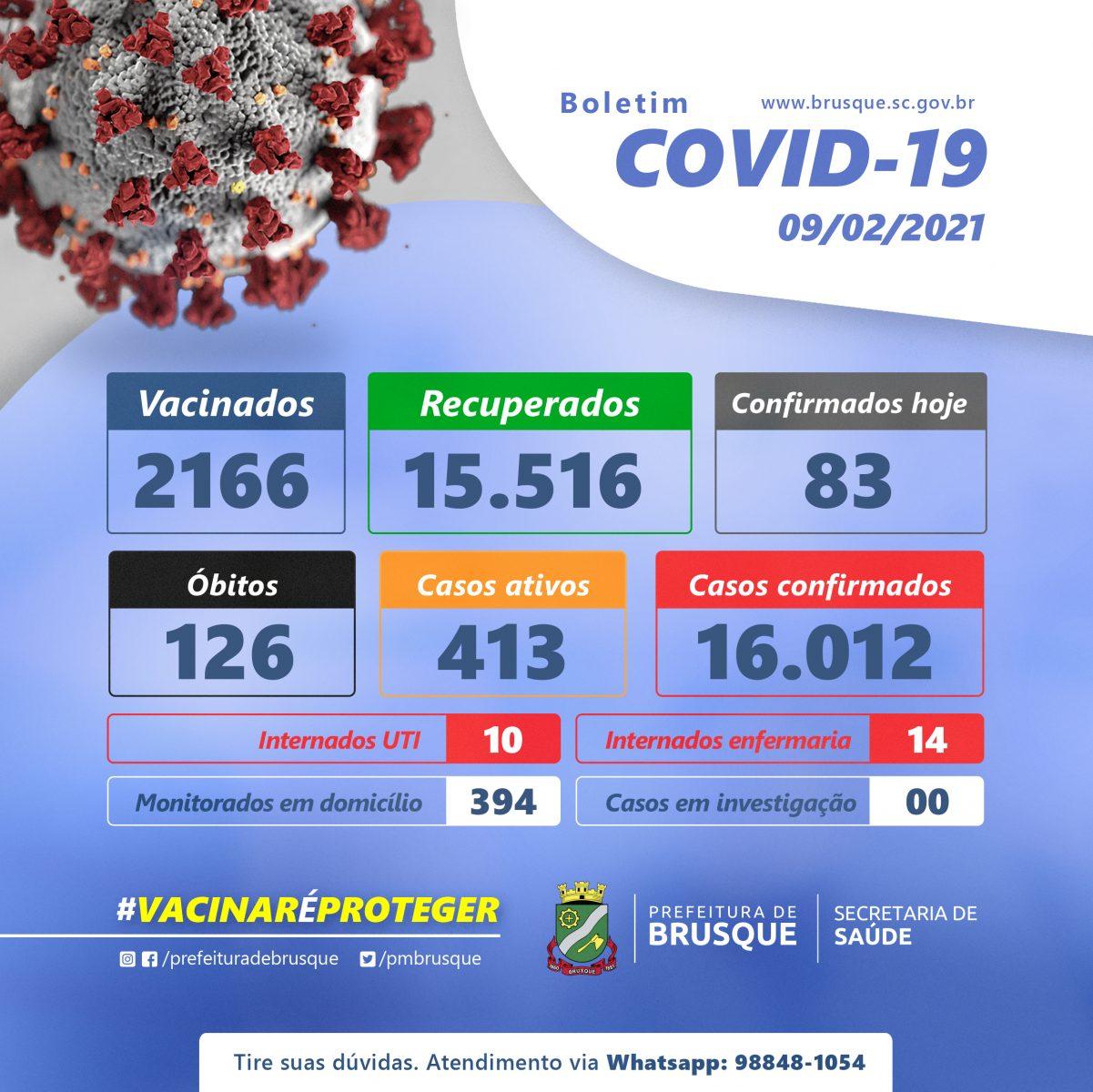Covid-19: Confira o boletim epidemiológico desta terça-feira (9)
