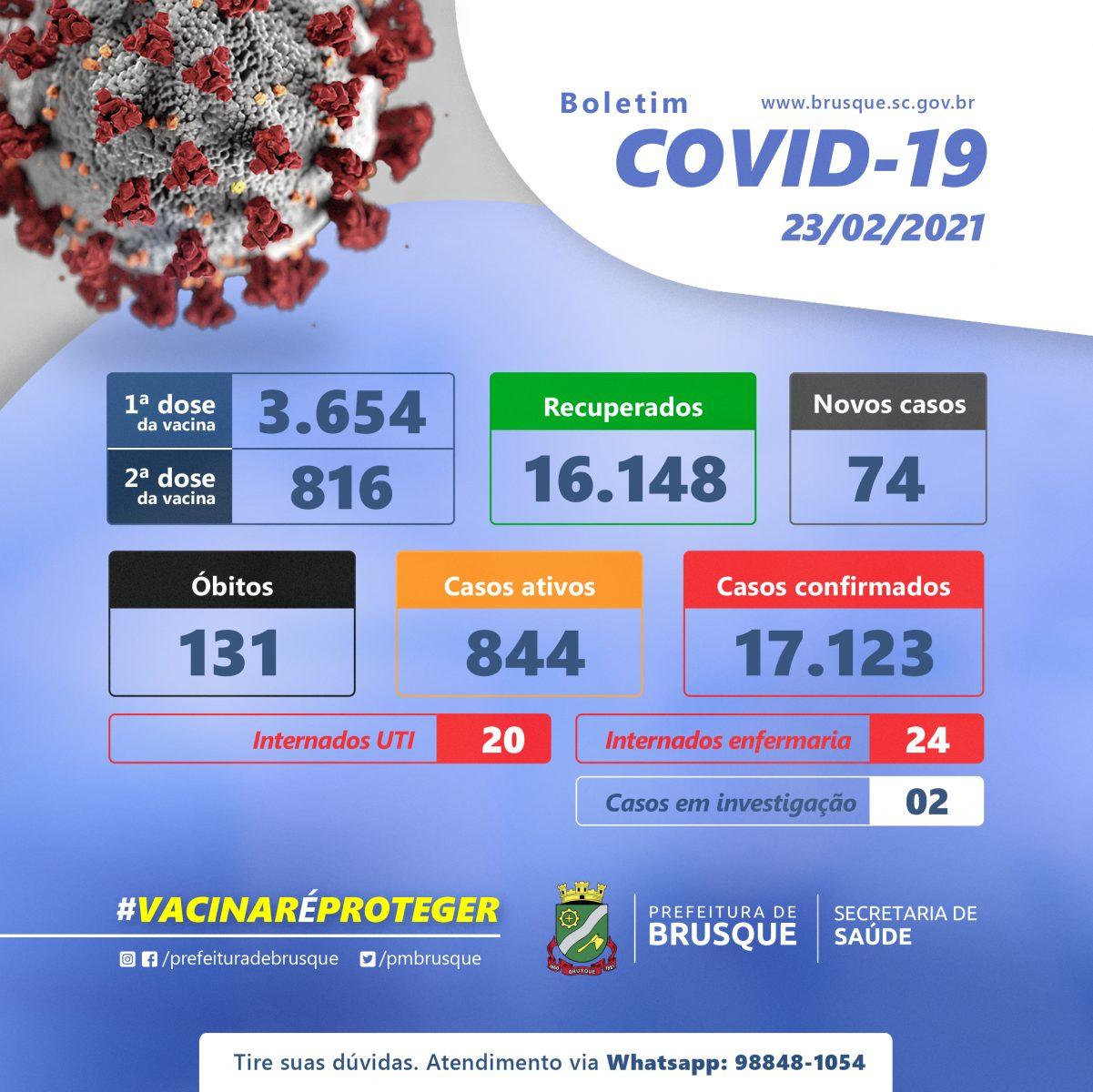 Covid-19: Confira o boletim epidemiológico desta terça-feira (23)