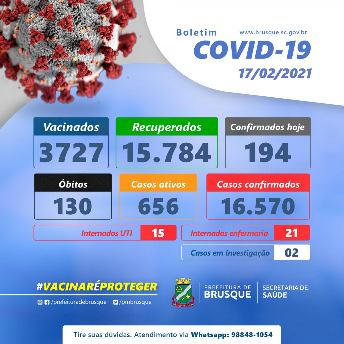 Boletim COVID-19 e números do Centro de Triagem desta quarta-feira (17)