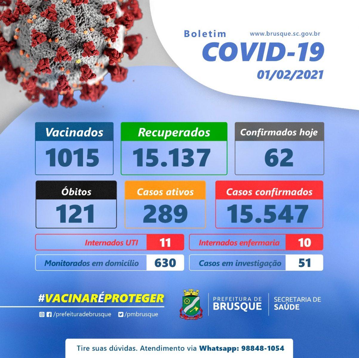 Covid-19: Confira o boletim epidemiológico desta segunda-feira (01)