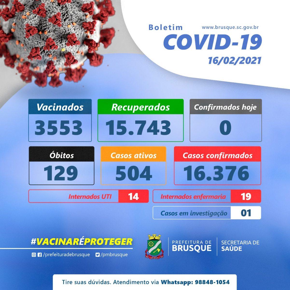 Covid-19: Confira o boletim epidemiológico desta terça-feira (16)