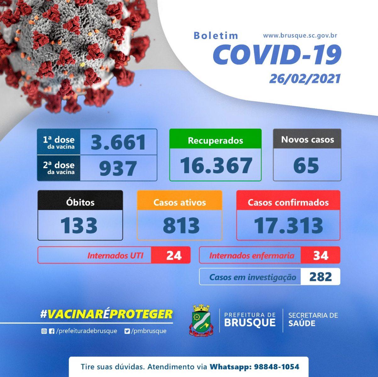 Covid-19: Confira o boletim epidemiológico desta sexta-feira (26)
