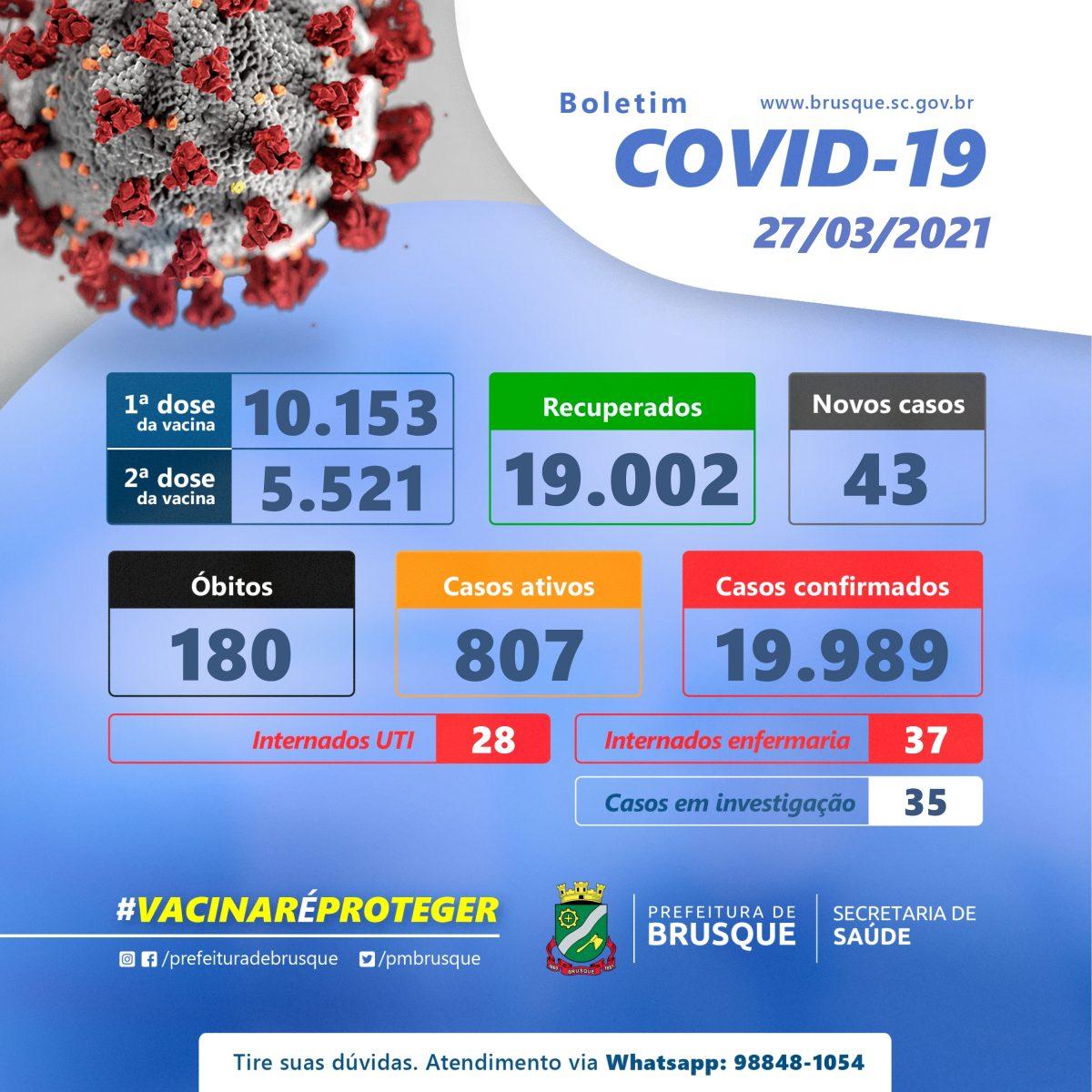 Covid-19: Confira o boletim epidemiológico deste sábado (27)