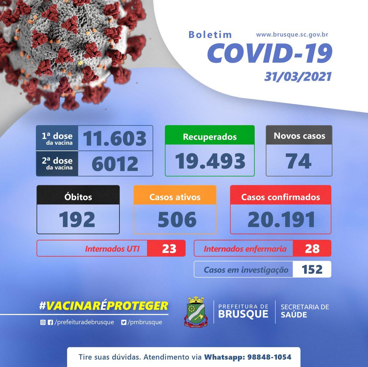 Covid-19: Confira o boletim epidemiológico desta quarta-feira (31)