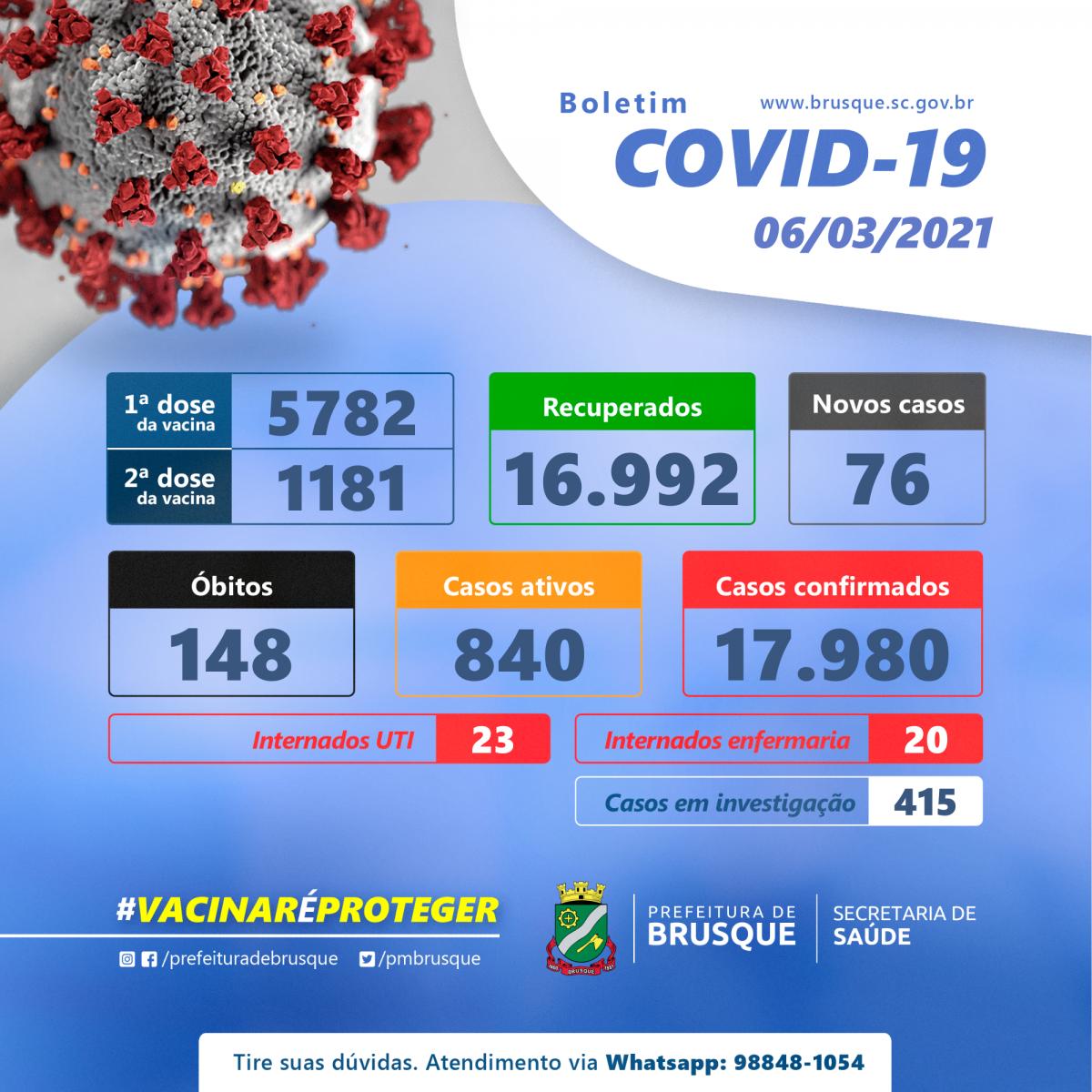 Covid-19: Confira o boletim epidemiológico deste sábado (6)