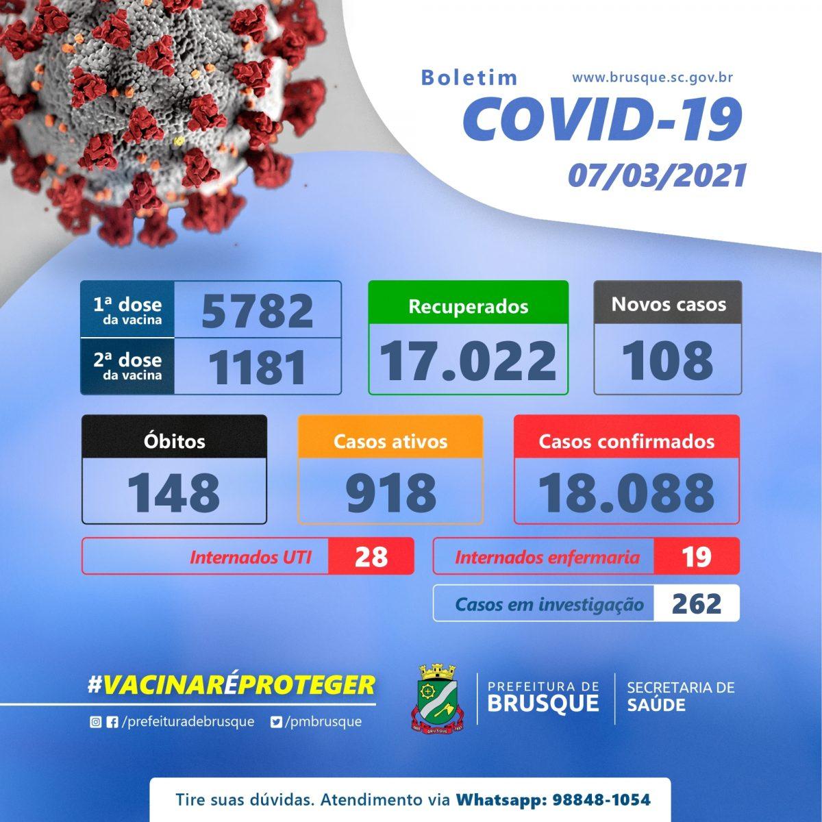 Covid-19: Confira o boletim epidemiológico deste domingo (07)