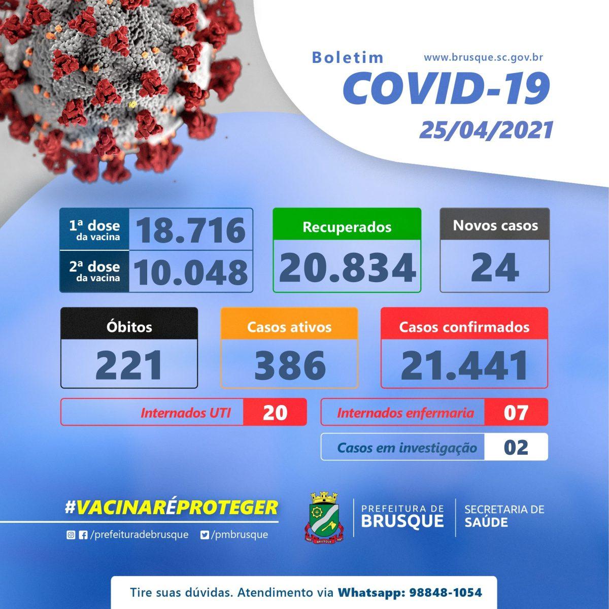 Covid-19: Confira o boletim epidemiológico deste domingo (25)