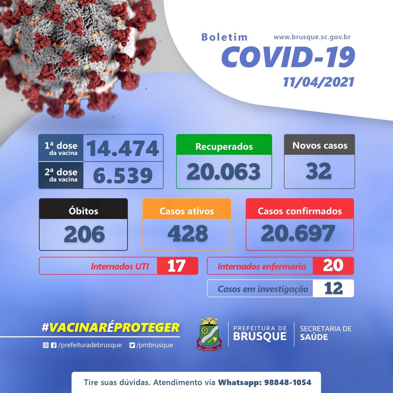 Covid-19: Boletim epidemiológico domingo (11/04)