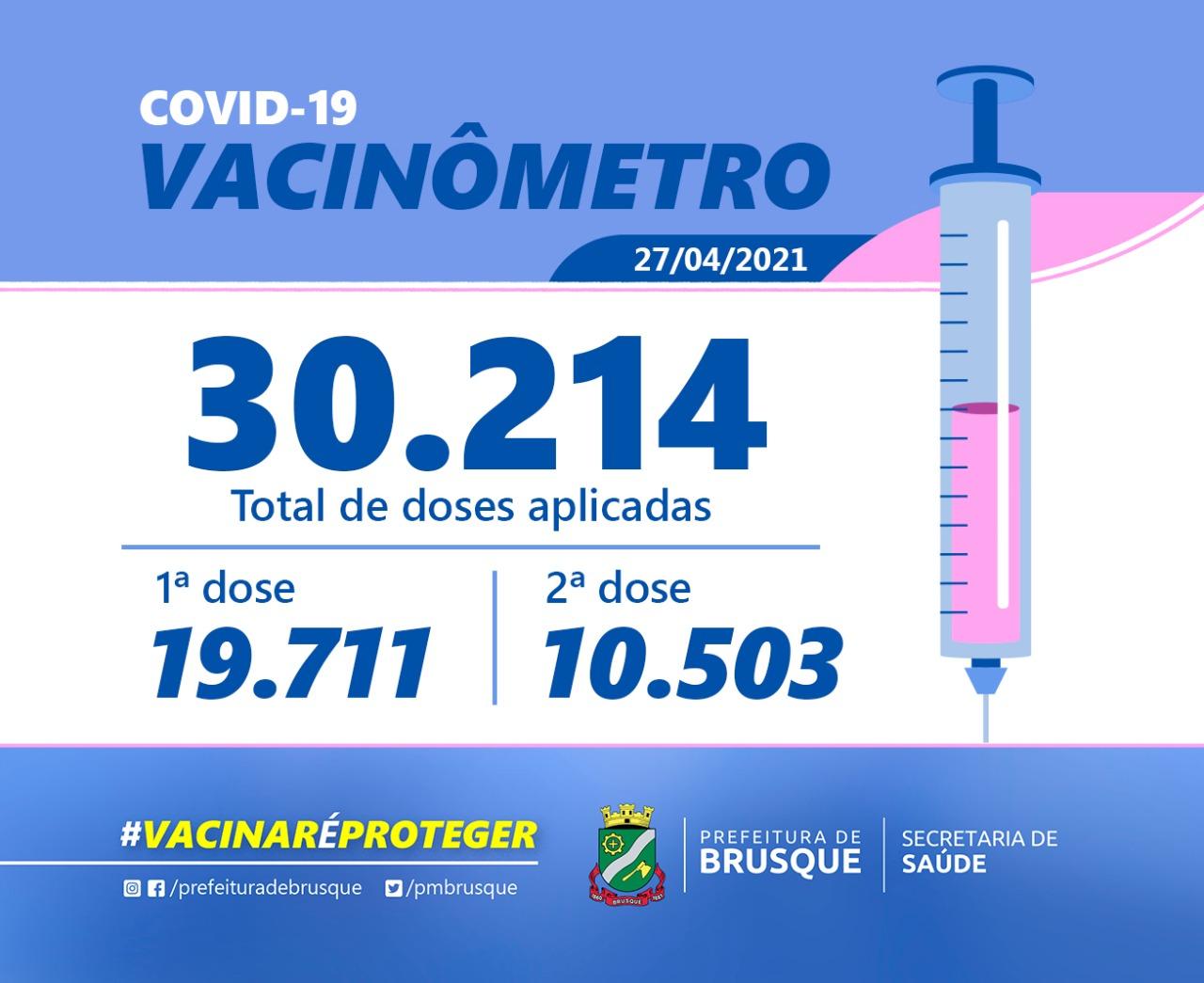 Covid 19: Confira o boletim de Vacinação desta terça-feira (27)