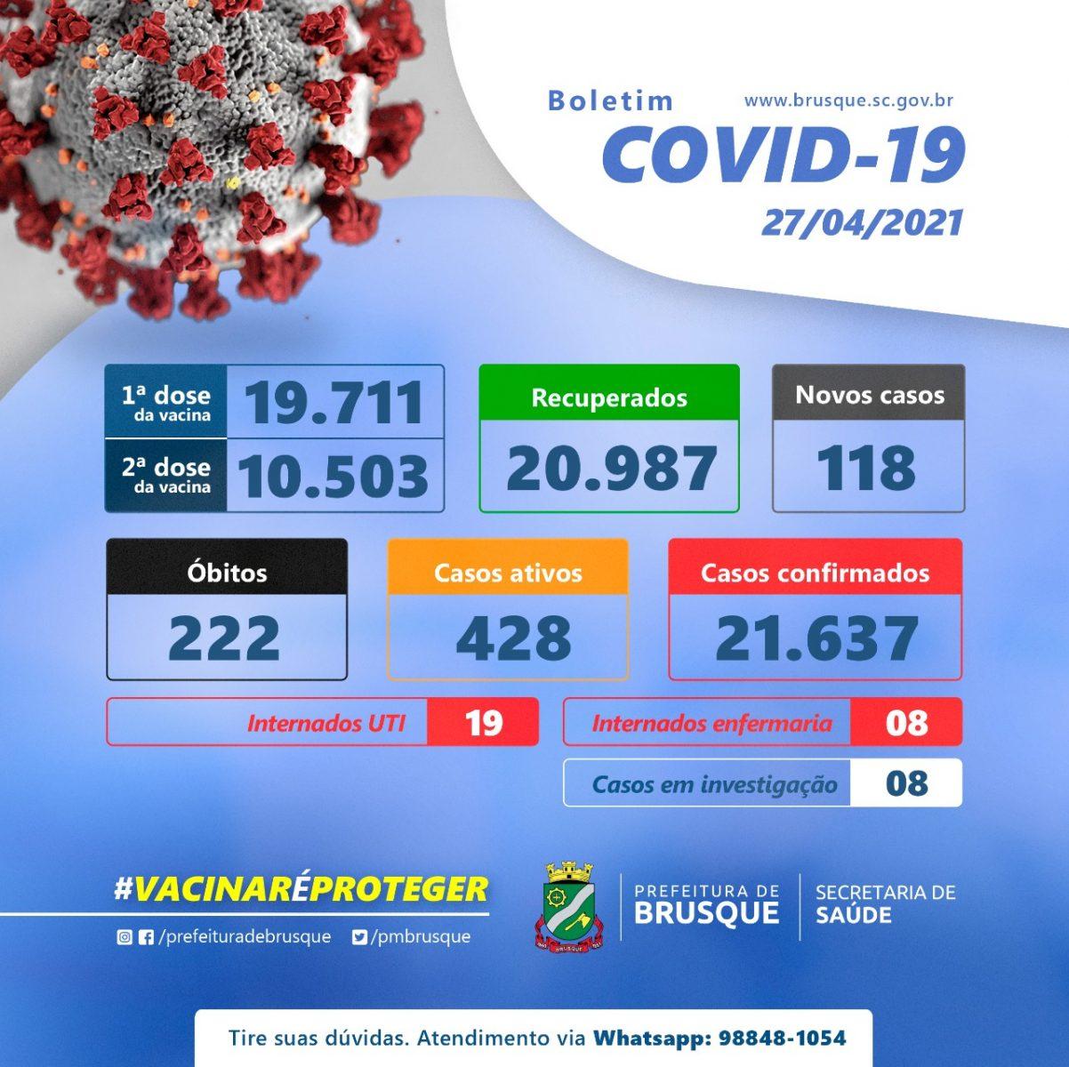 Covid 19: Confira o boletim epidemiológico desta terça-feira (27)