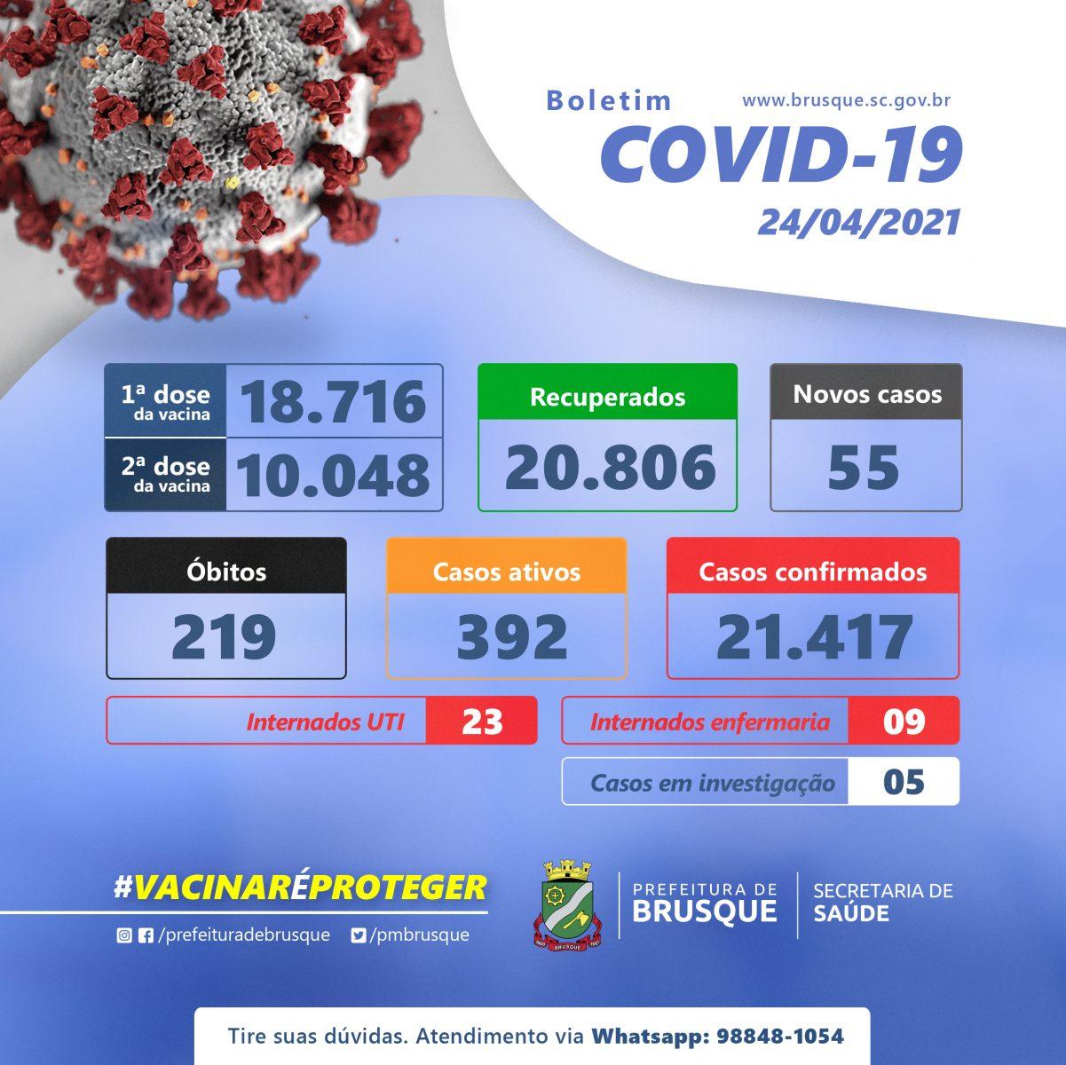 Covid-19: Confira o boletim epidemiológico deste sábado (24)