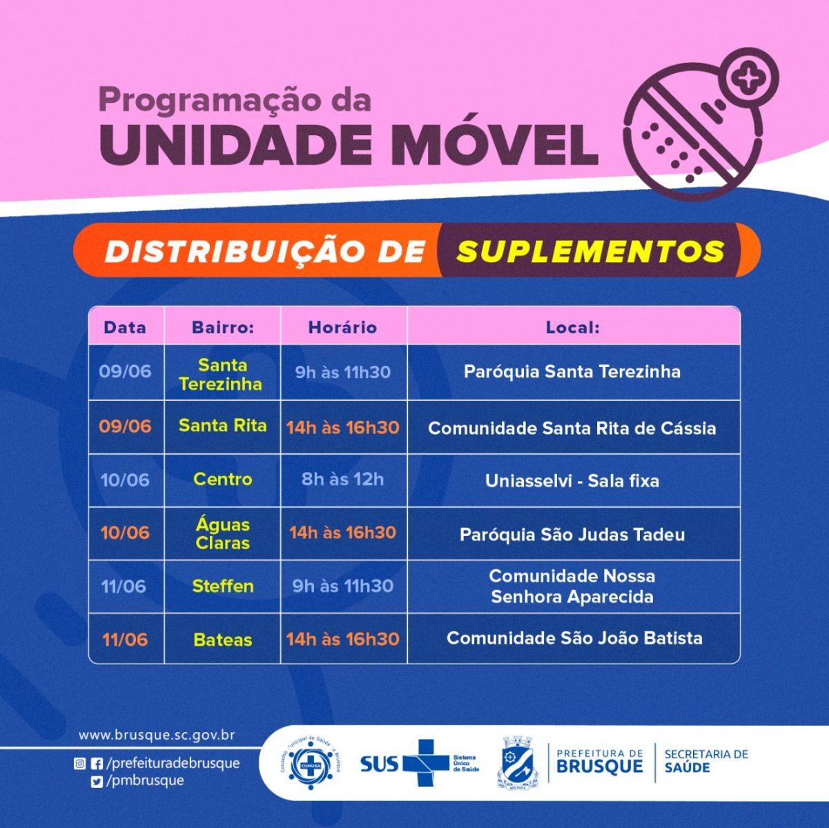 Covid-19: Unidade móvel de distribuição de suplementos divulga agenda da semana