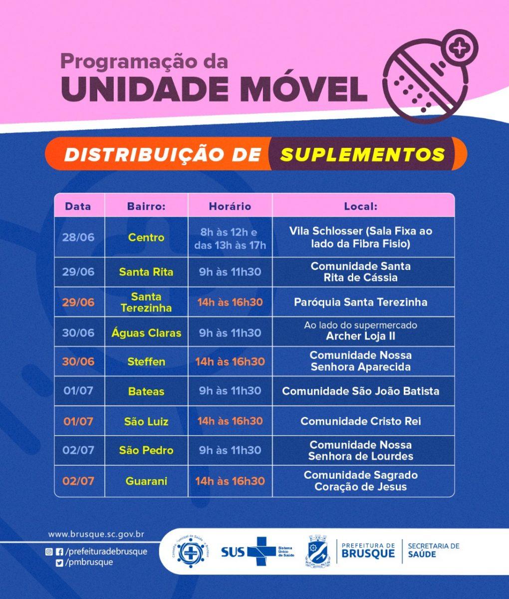 Covid-19: Distribuição de Suplementos ocorre na Uniasselvi e nos bairros na próxima semana