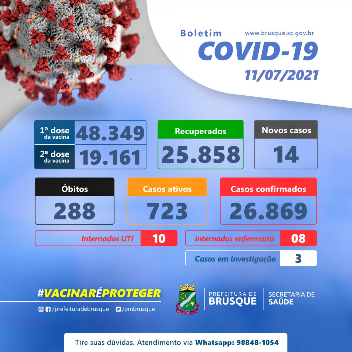 Covid 19: Confira o boletim epidemiológico deste domingo (11)
