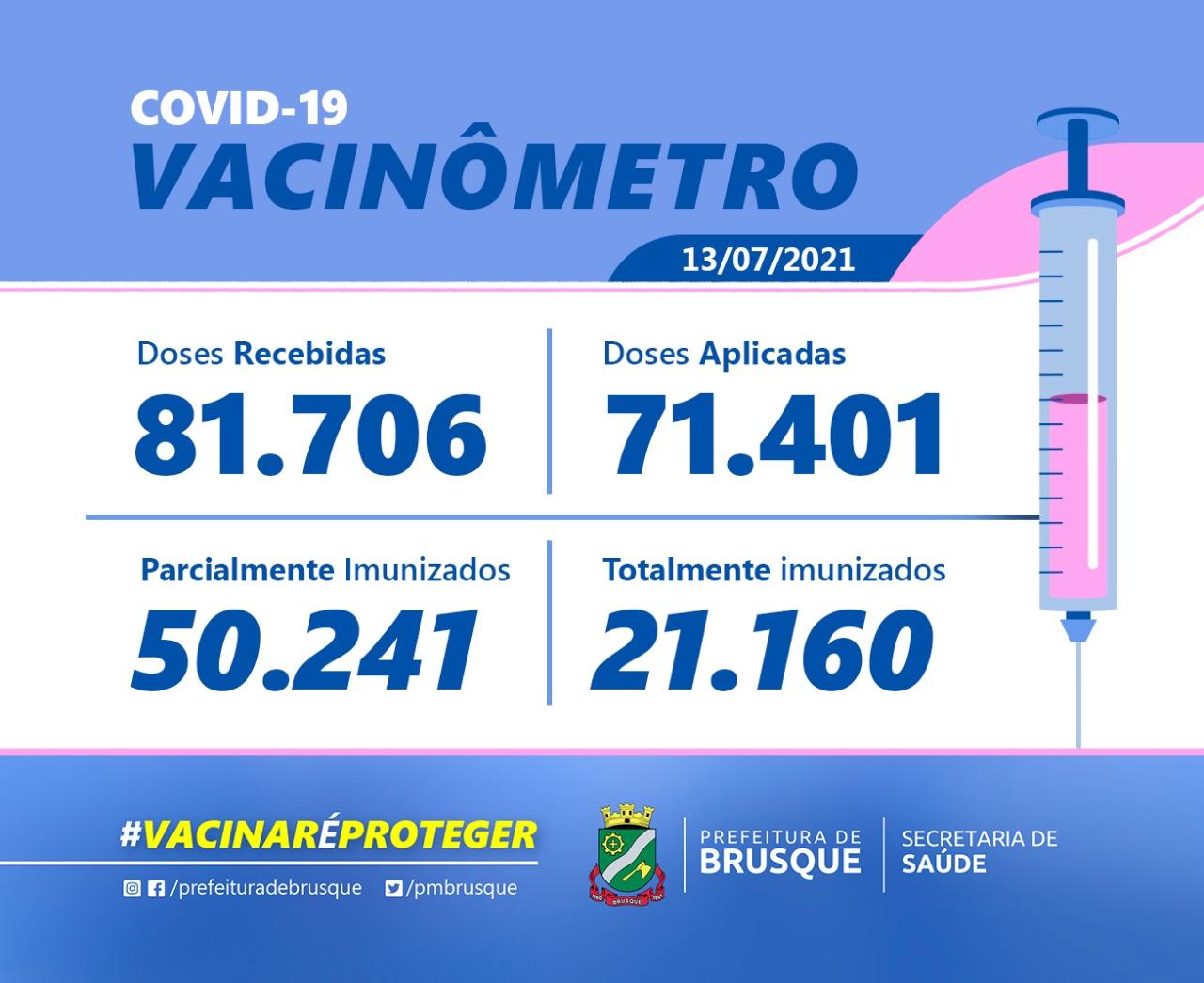 Covid-19: Confira o boletim de Vacinação desta terça-feira (13)