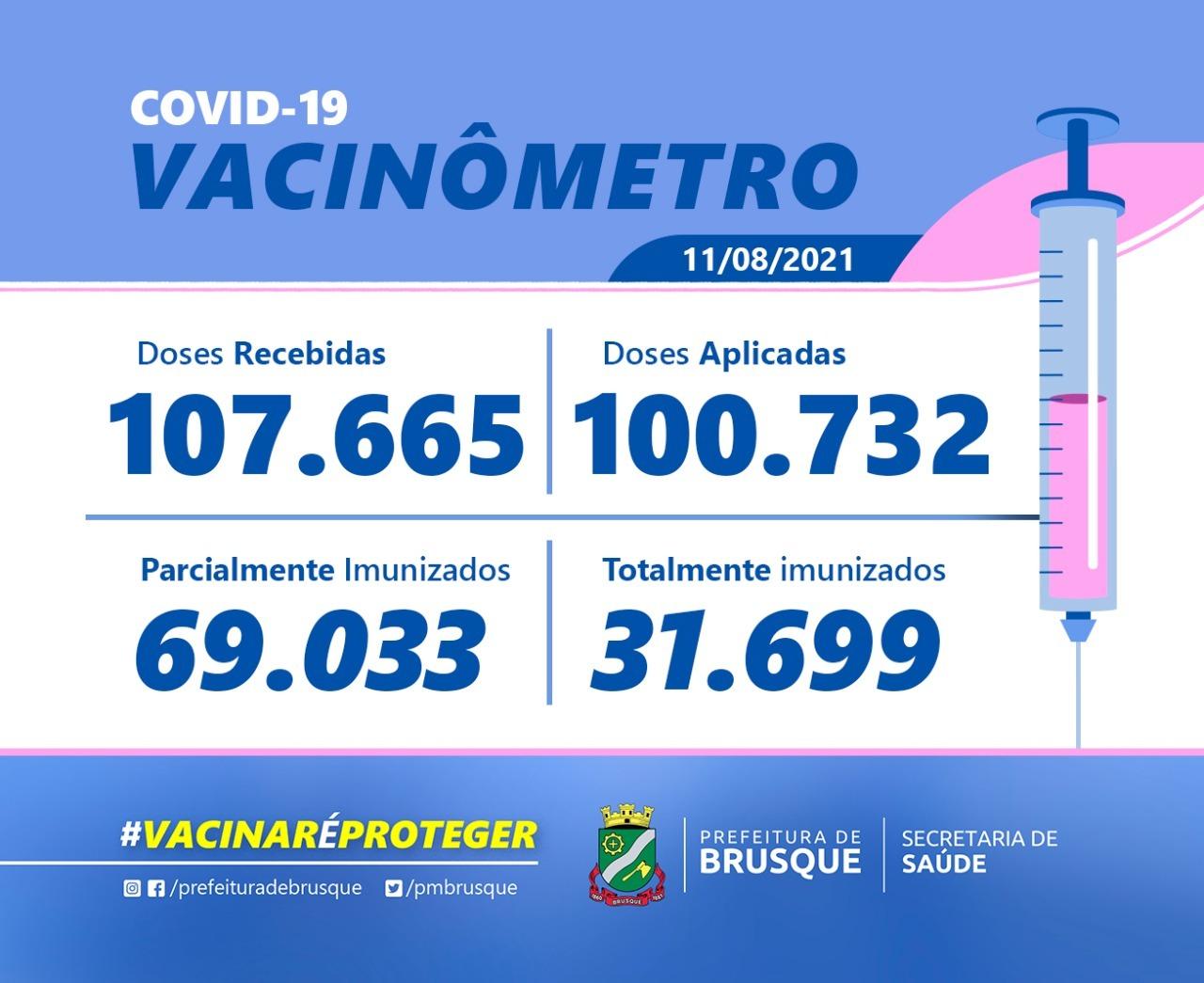 Covid-19: Confira o boletim de Vacinação desta quarta-feira (11)