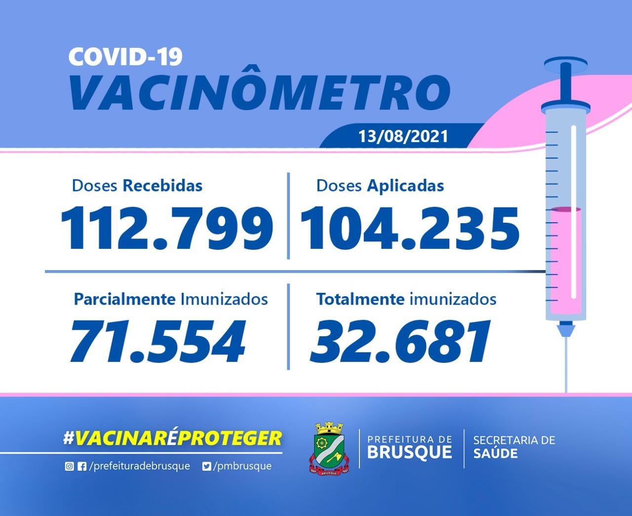 Covid-19: Confira o boletim de Vacinação desta sexta-feira (13)