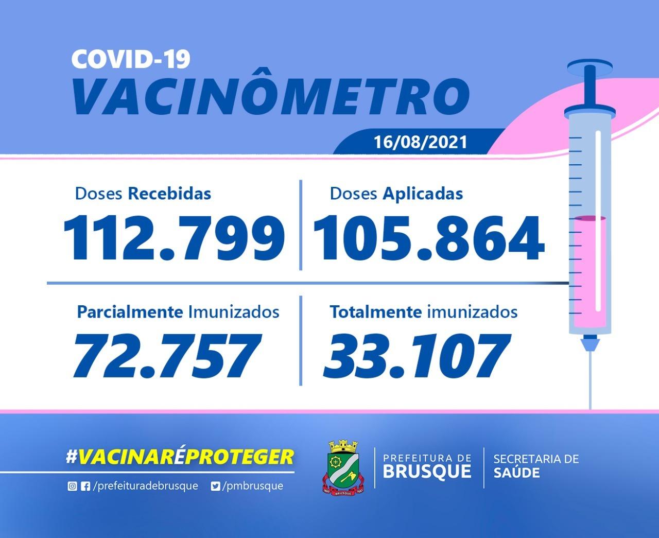 Covid-19: Confira o boletim de Vacinação desta segunda-feira (16)