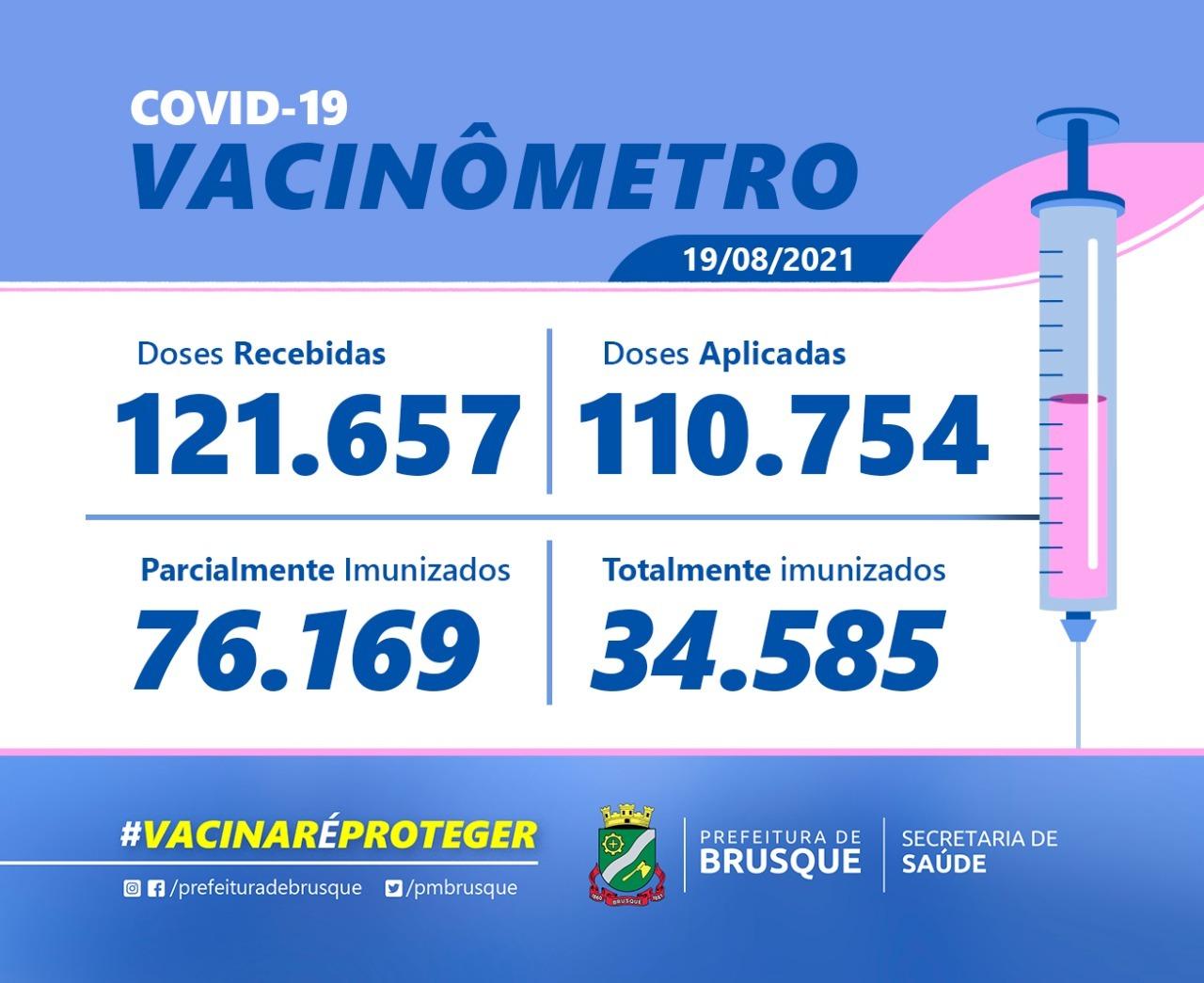 Covid-19: Confira o boletim de Vacinação desta quinta-feira (19)