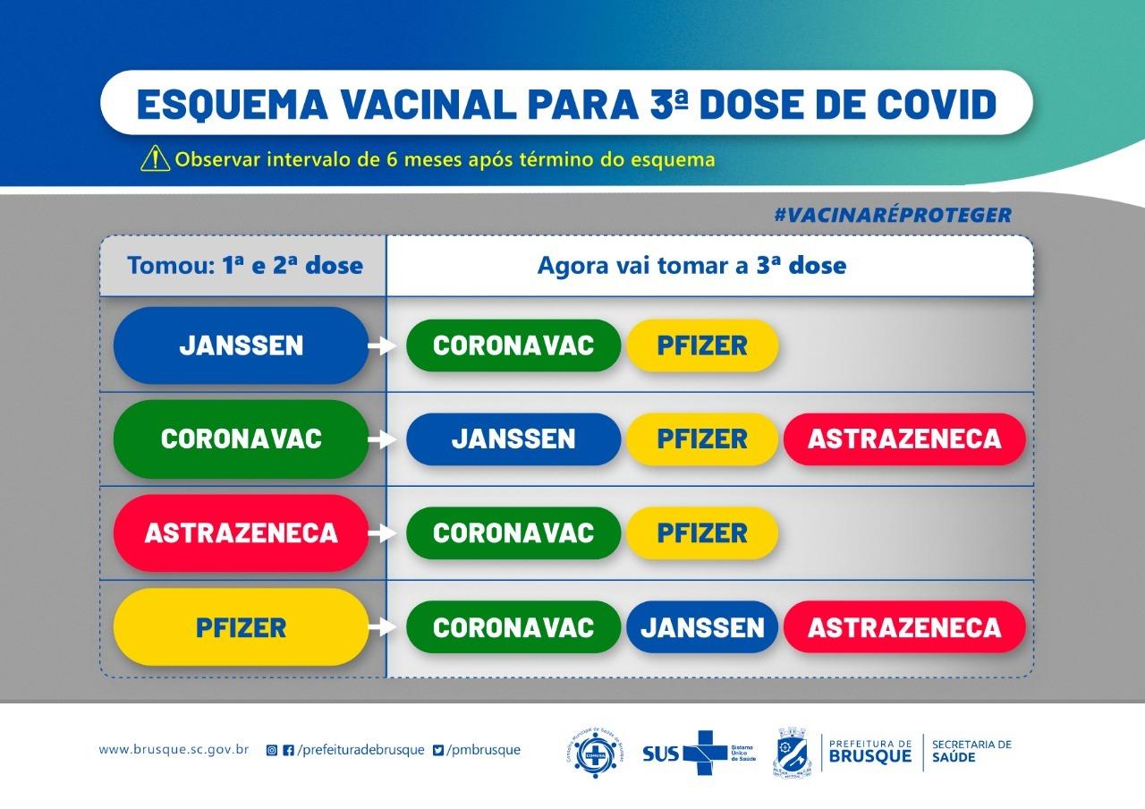 Covid-19: Brusque divulga regramento para vacinação de adolescentes e 3ª dose