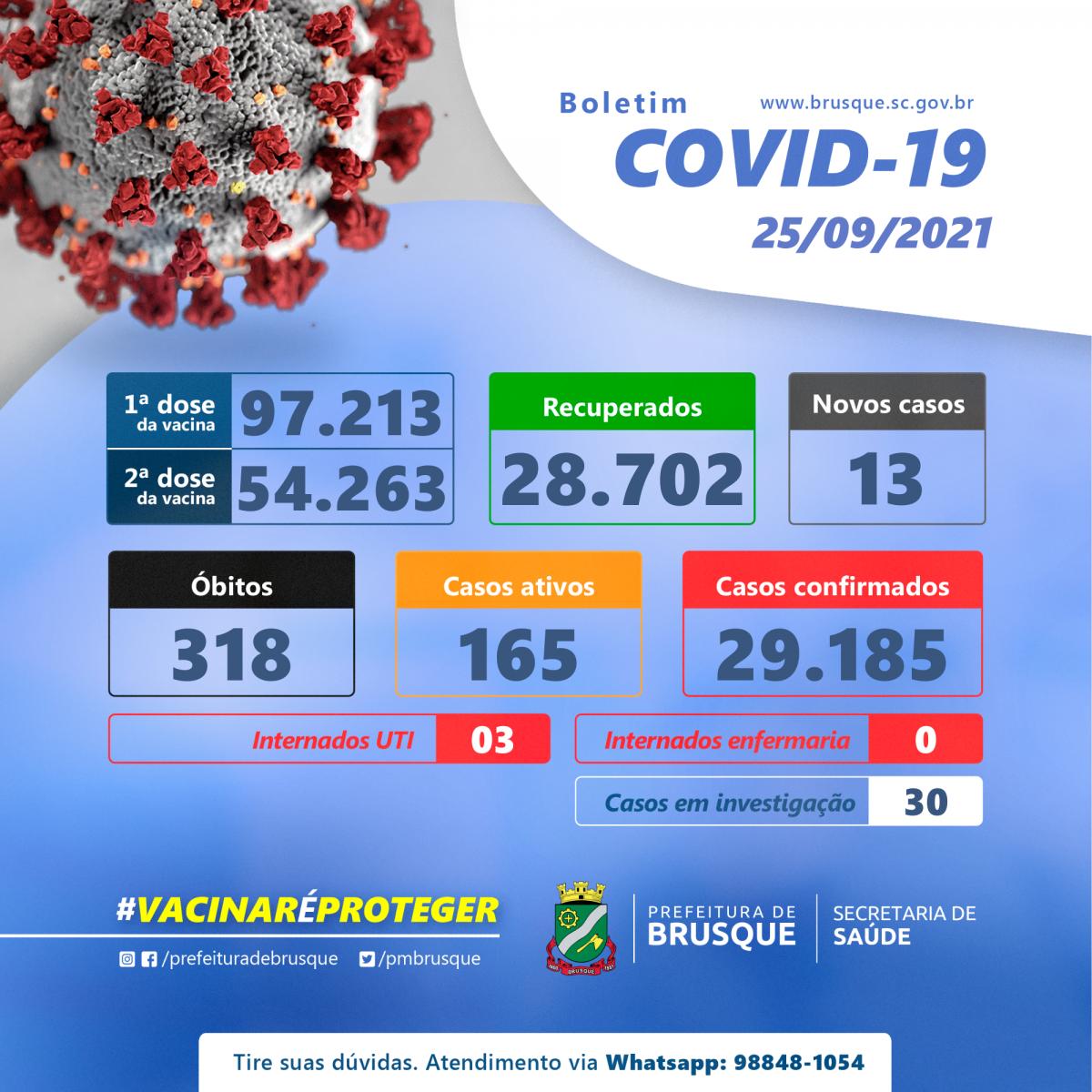Covid-19: Confira o boletim epidemiológico deste sábado (25)
