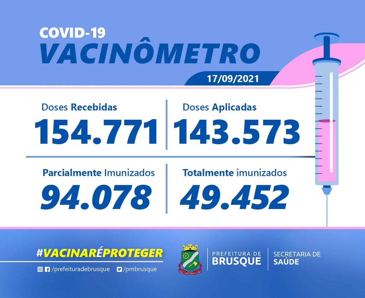 Covid-19: Confira o boletim de Vacinação desta sexta-feira (17)