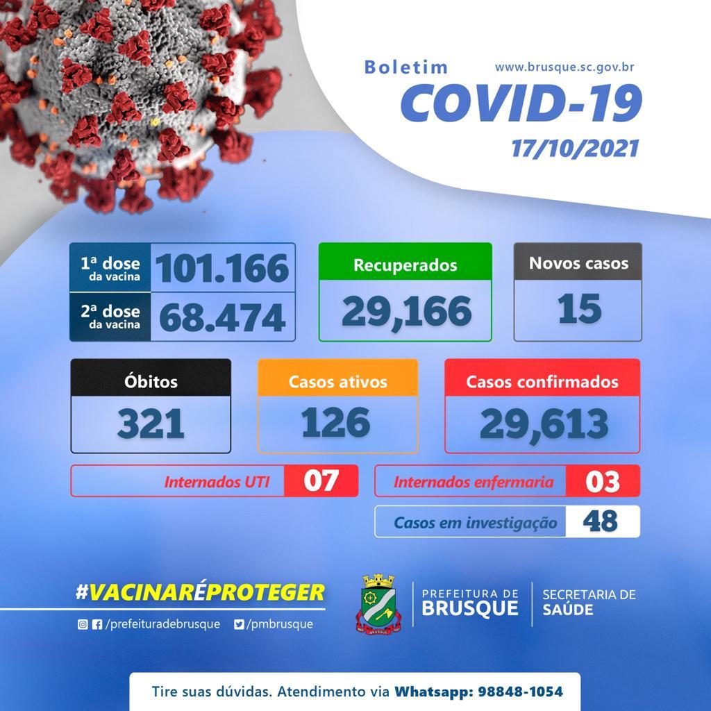 Covid-19: Confira o boletim epidemiológico deste domingo (17)